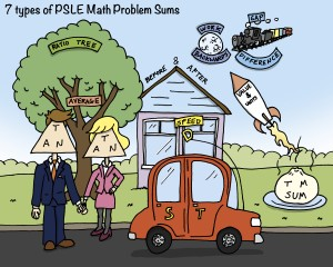 7_types_of_PSLE_Math_Problem_Sums (2)